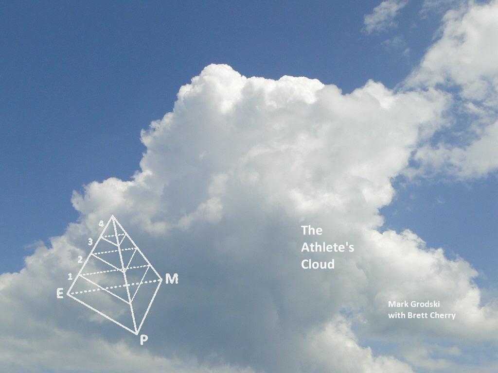 The Athletes Cloud | health | 343 Bevan Dr, Burlington, ON L7L 4L3, Canada