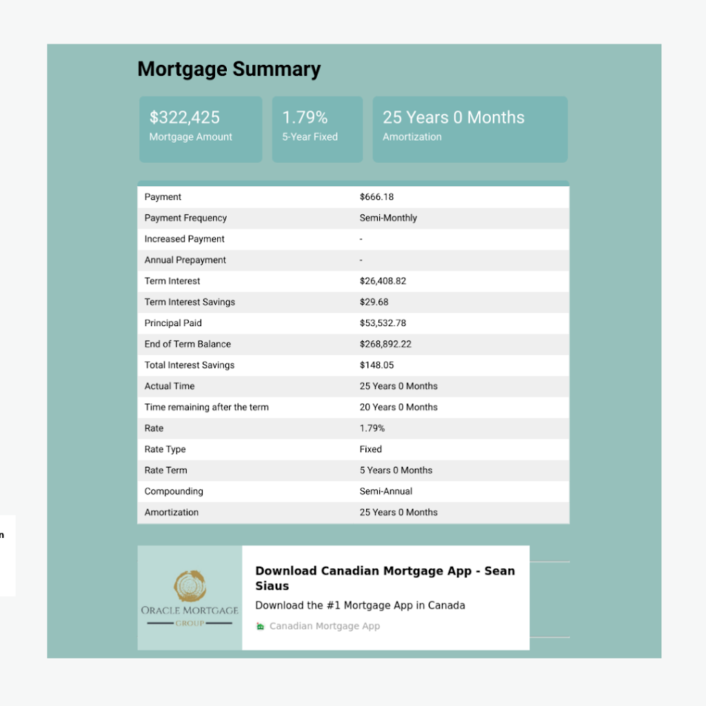 Oracle Mortgage Group - Abbotsford Mortgage Broker | point of interest | 2734 Eagle Mountain Dr, Abbotsford, BC V3G 0C4, Canada | 7788082241 OR +1 778-808-2241