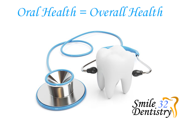 Smile 32 Dentistry - Deerfoot 17 Bldg | dentist | #700, 2710 17 Avenue SE, Closest CTrain: Franklin Station, Calgary, AB T2A 0P6, Canada | 4032720616 OR +1 403-272-0616
