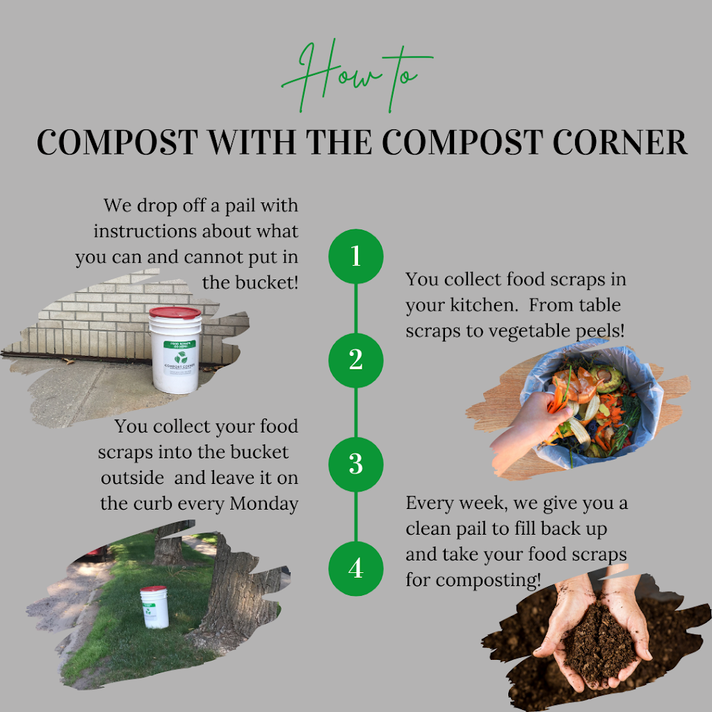 The Backyard and Compost Corner | store | 1 Pine Street, Prince Albert, SK S6V 0N0, Canada | 3069605225 OR +1 306-960-5225