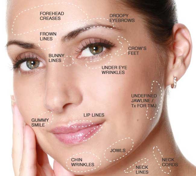 Beauty Fix   health   175 W 26th St, Hamilton, ON L9C 4Z7, Canada   9058071010 OR +1 905-807-1010
