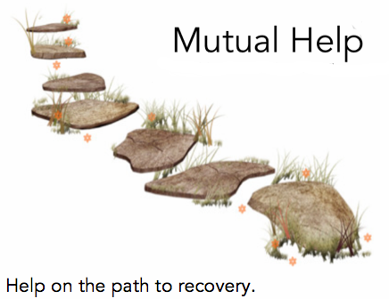 Mutual Help | health | 438 Concession St Second Floor, Hamilton, ON L9A 1C2, Canada | 9058695110 OR +1 905-869-5110