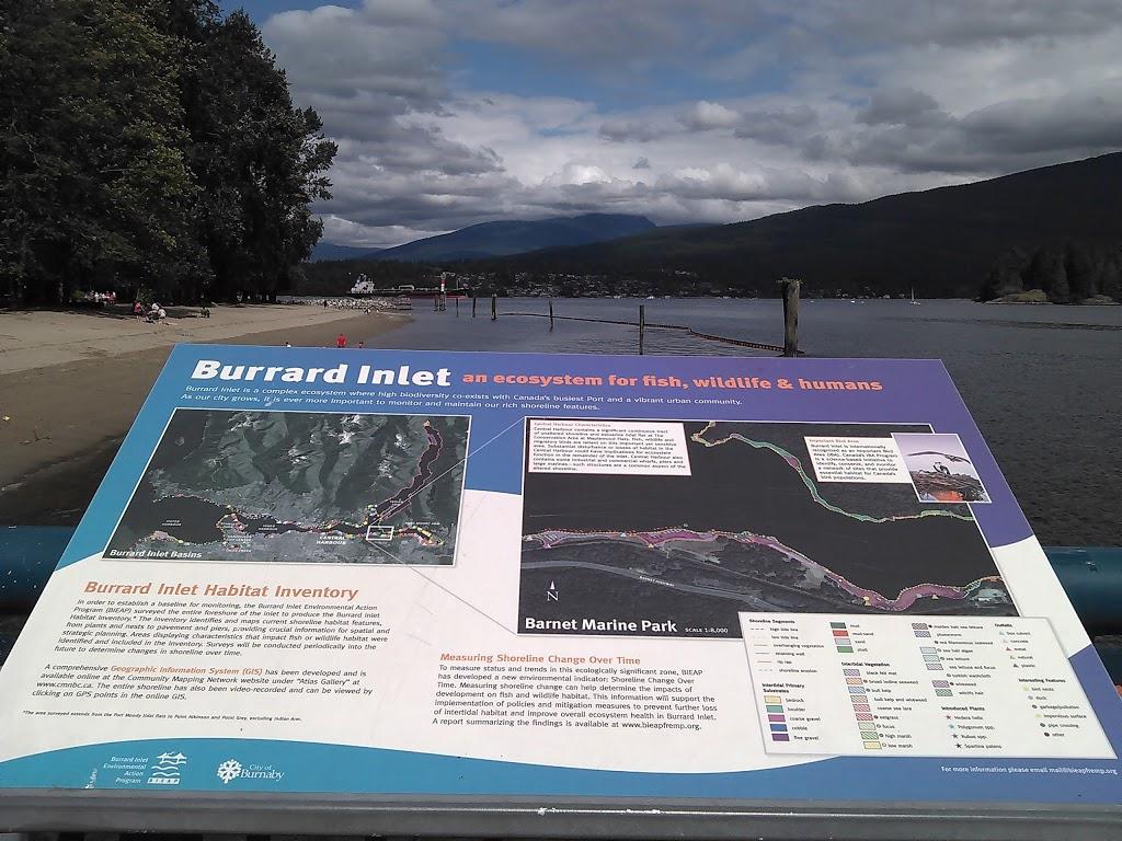 Burrard Inlet Sign | museum | Burrard Inlet, British Columbia, Burnaby, BC, Canada
